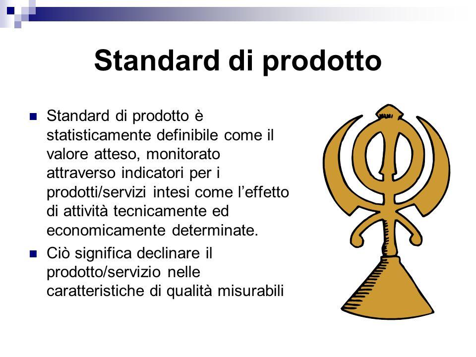 Standard di prodotto Standard di prodotto è statisticamente definibile come il valore atteso, monitorato attraverso indicatori per i prodotti/servizi intesi come leffetto di attività tecnicamente ed economicamente determinate.
