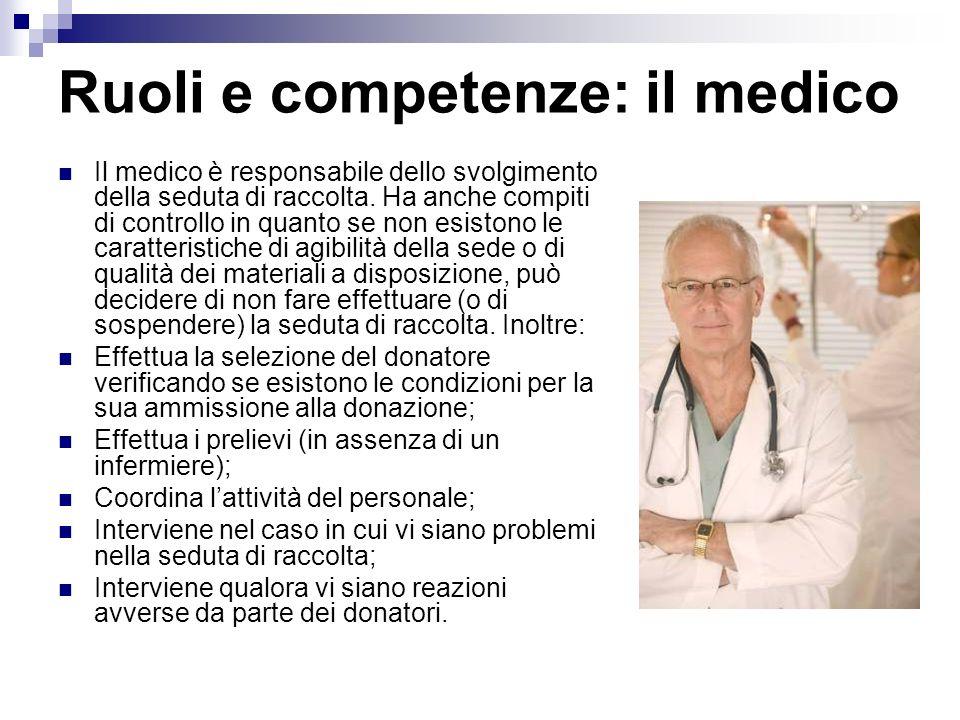 Ruoli e competenze: il medico Il medico è responsabile dello svolgimento della seduta di raccolta.