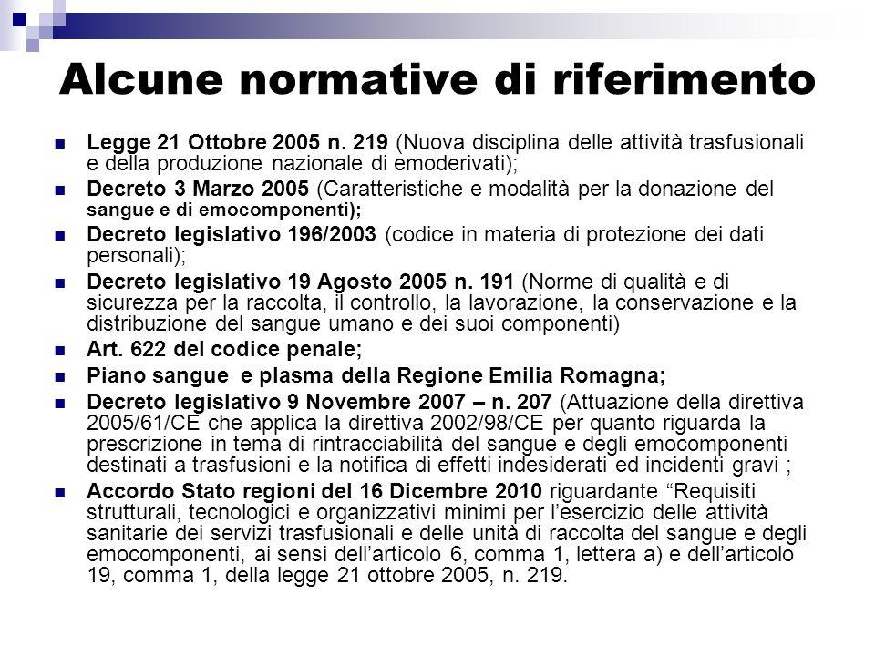 Alcune normative di riferimento Legge 21 Ottobre 2005 n.