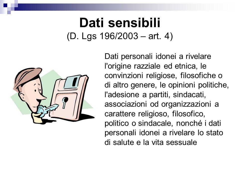 Dati sensibili (D.Lgs 196/2003 – art.