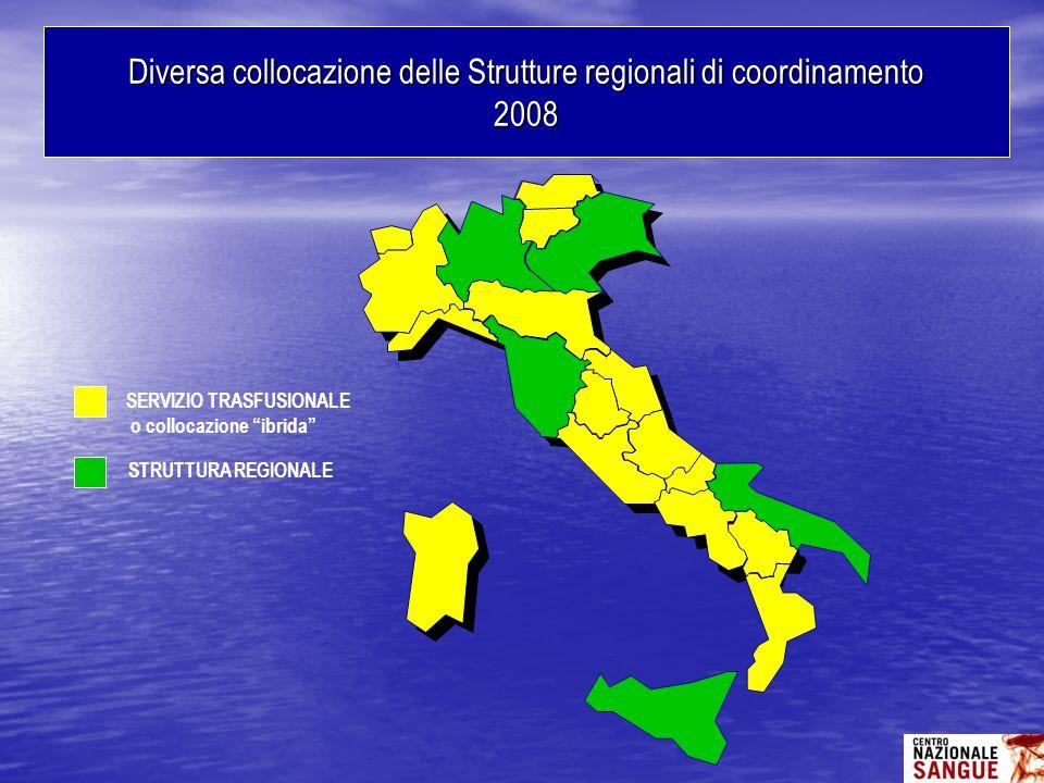 Diversa collocazione delle Strutture regionali di coordinamento 2008 SERVIZIO TRASFUSIONALE o collocazione ibrida STRUTTURA REGIONALE