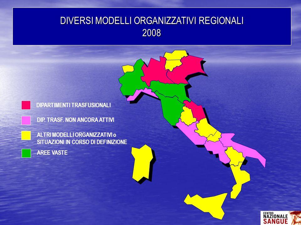 DIVERSI MODELLI ORGANIZZATIVI REGIONALI 2008 DIPARTIMENTI TRASFUSIONALI DIP. TRASF. NON ANCORA ATTIVI ALTRI MODELLI ORGANIZZATIVI o SITUAZIONI IN CORS