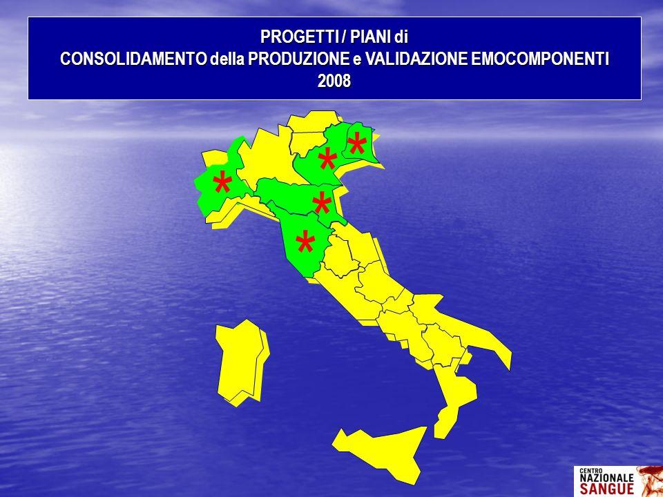 PROGETTI / PIANI di CONSOLIDAMENTO della PRODUZIONE e VALIDAZIONE EMOCOMPONENTI 2008 * * * * *