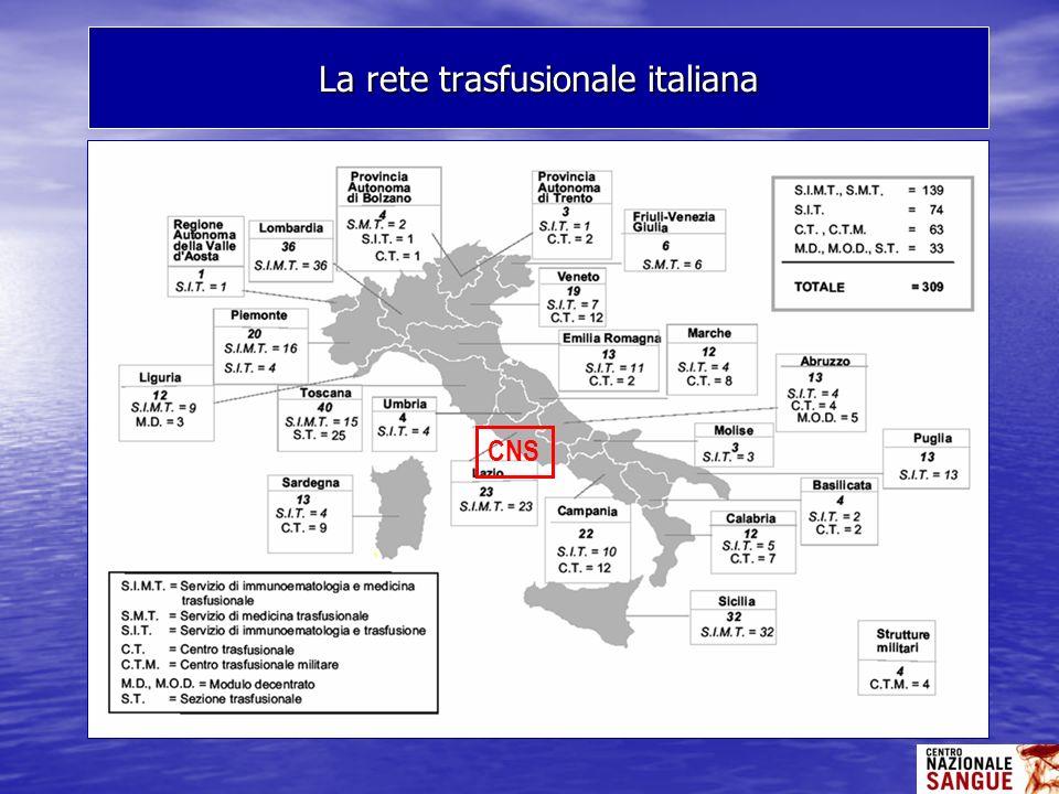 La rete trasfusionale italiana CNS