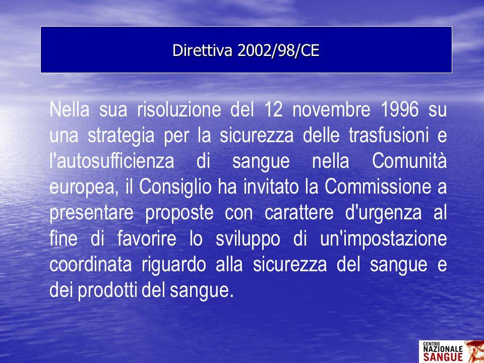 Nella sua risoluzione del 12 novembre 1996 su una strategia per la sicurezza delle trasfusioni e l'autosufficienza di sangue nella Comunità europea, i