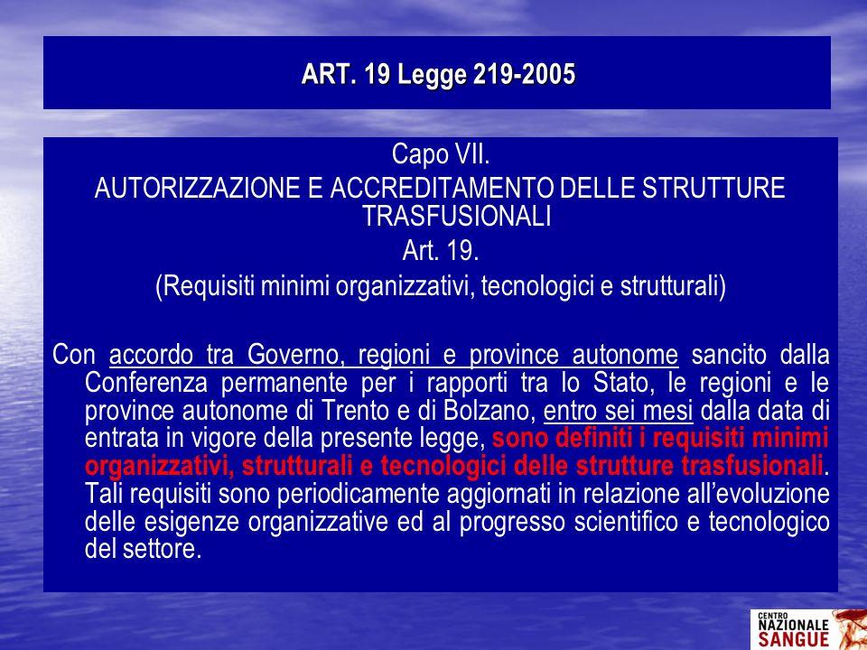 Capo VII. AUTORIZZAZIONE E ACCREDITAMENTO DELLE STRUTTURE TRASFUSIONALI Art. 19. (Requisiti minimi organizzativi, tecnologici e strutturali) Con accor