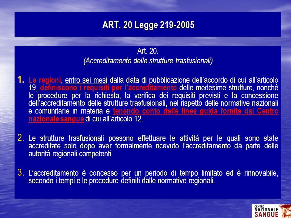 Art. 20. (Accreditamento delle strutture trasfusionali) 1. 1. Le regioni, entro sei mesi dalla data di pubblicazione dellaccordo di cui allarticolo 19