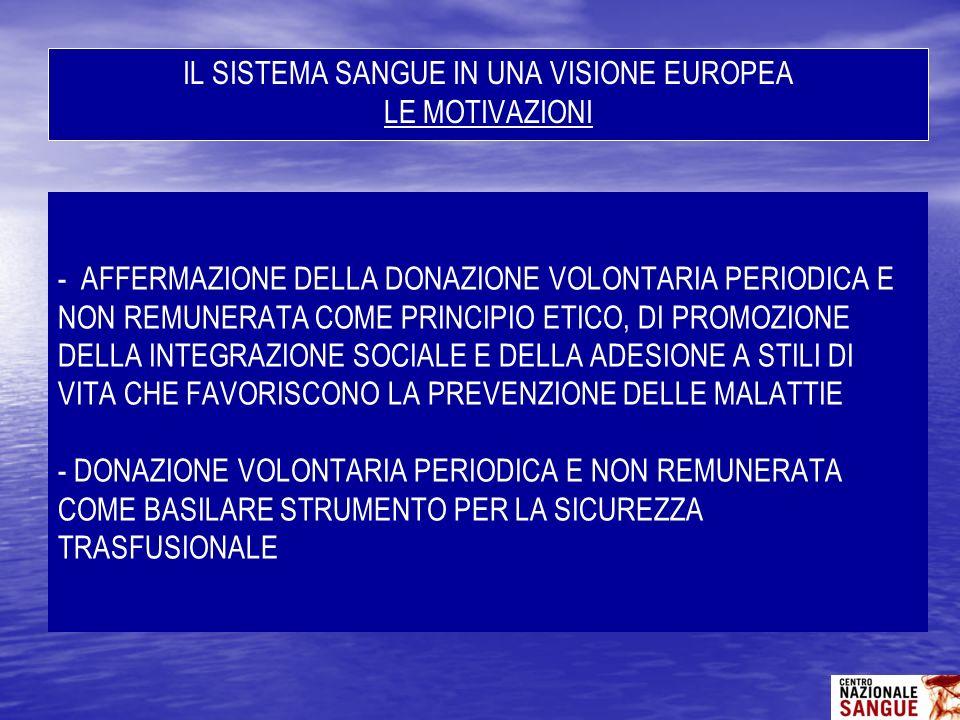 - AFFERMAZIONE DELLA DONAZIONE VOLONTARIA PERIODICA E NON REMUNERATA COME PRINCIPIO ETICO, DI PROMOZIONE DELLA INTEGRAZIONE SOCIALE E DELLA ADESIONE A