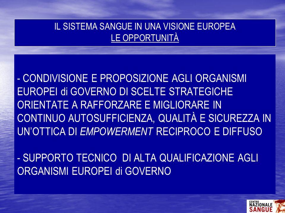 - CONDIVISIONE E PROPOSIZIONE AGLI ORGANISMI EUROPEI di GOVERNO DI SCELTE STRATEGICHE ORIENTATE A RAFFORZARE E MIGLIORARE IN CONTINUO AUTOSUFFICIENZA,