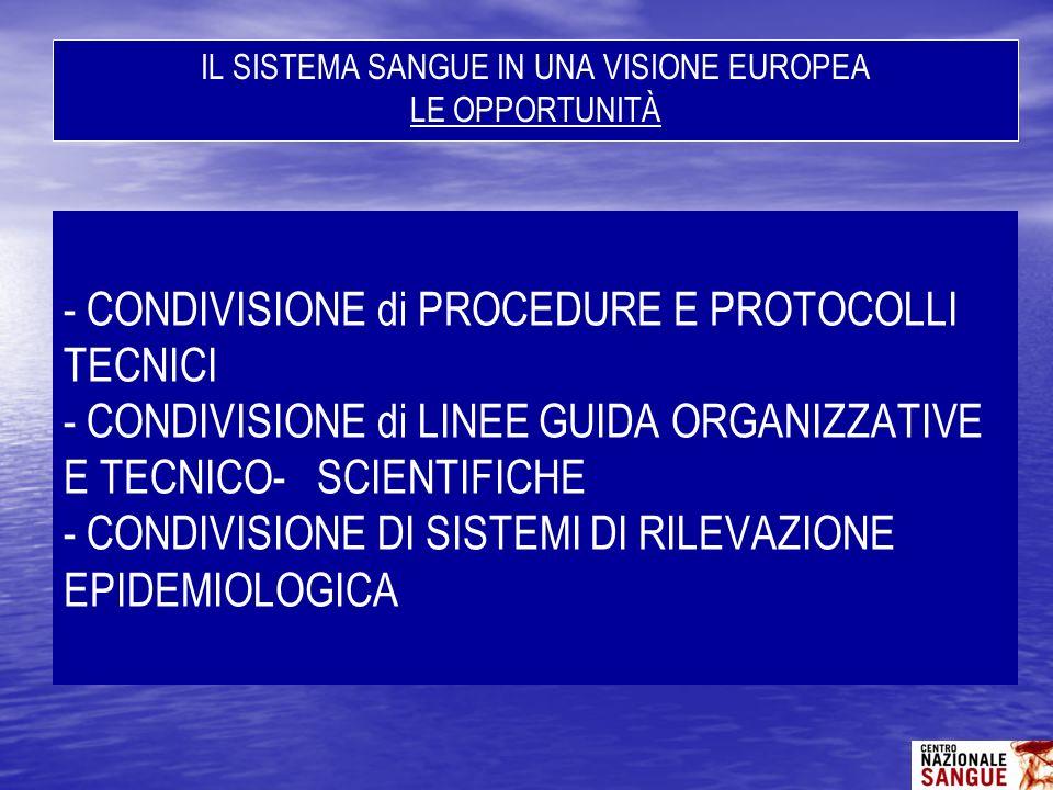 - CONDIVISIONE di PROCEDURE E PROTOCOLLI TECNICI - CONDIVISIONE di LINEE GUIDA ORGANIZZATIVE E TECNICO- SCIENTIFICHE - CONDIVISIONE DI SISTEMI DI RILE