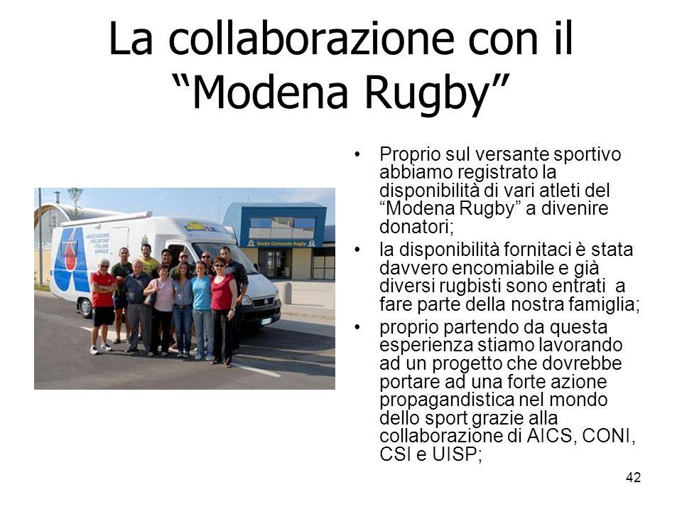 42 La collaborazione con il Modena Rugby Proprio sul versante sportivo abbiamo registrato la disponibilità di vari atleti del Modena Rugby a divenire donatori; la disponibilità fornitaci è stata davvero encomiabile e già diversi rugbisti sono entrati a fare parte della nostra famiglia; proprio partendo da questa esperienza stiamo lavorando ad un progetto che dovrebbe portare ad una forte azione propagandistica nel mondo dello sport grazie alla collaborazione di AICS, CONI, CSI e UISP;
