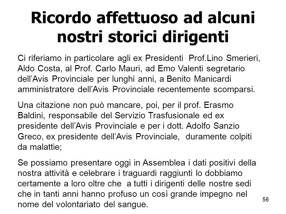 56 Ricordo affettuoso ad alcuni nostri storici dirigenti Ci riferiamo in particolare agli ex Presidenti Prof.Lino Smerieri, Aldo Costa, al Prof.