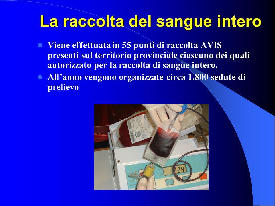 La raccolta del sangue intero Viene effettuata in 55 punti di raccolta AVIS presenti sul territorio provinciale ciascuno dei quali autorizzato per la raccolta di sangue intero.