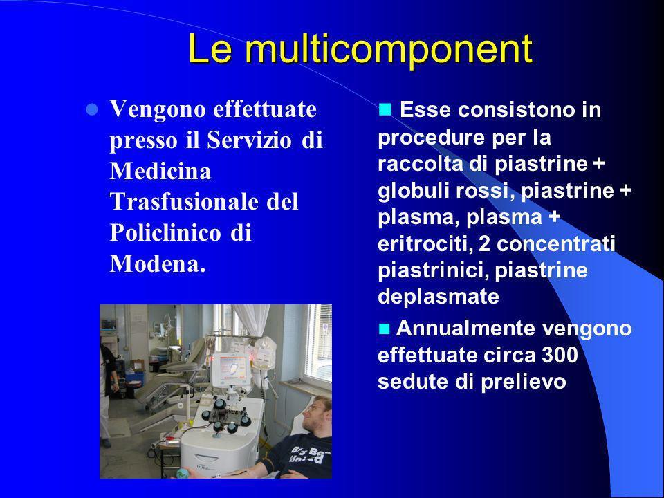 Le multicomponent Vengono effettuate presso il Servizio di Medicina Trasfusionale del Policlinico di Modena.