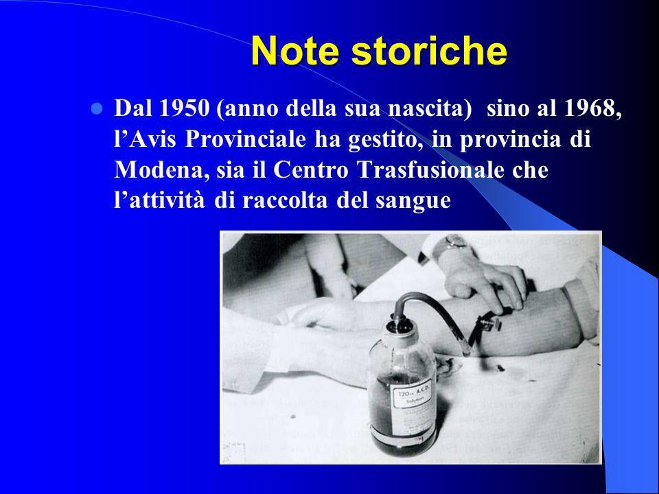 Note storiche Dal 1950 (anno della sua nascita) sino al 1968, lAvis Provinciale ha gestito, in provincia di Modena, sia il Centro Trasfusionale che lattività di raccolta del sangue