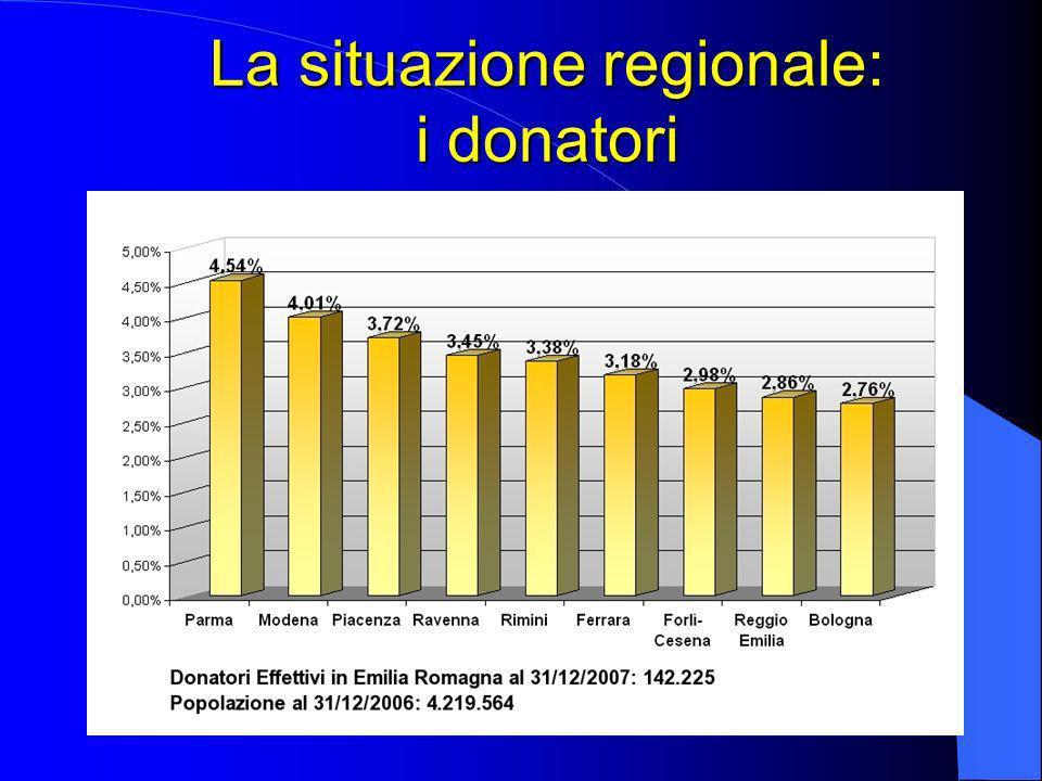 La situazione regionale: i donatori