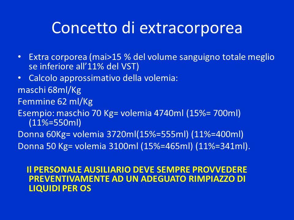 Concetto di extracorporea Extra corporea (mai>15 % del volume sanguigno totale meglio se inferiore all11% del VST) Calcolo approssimativo della volemi