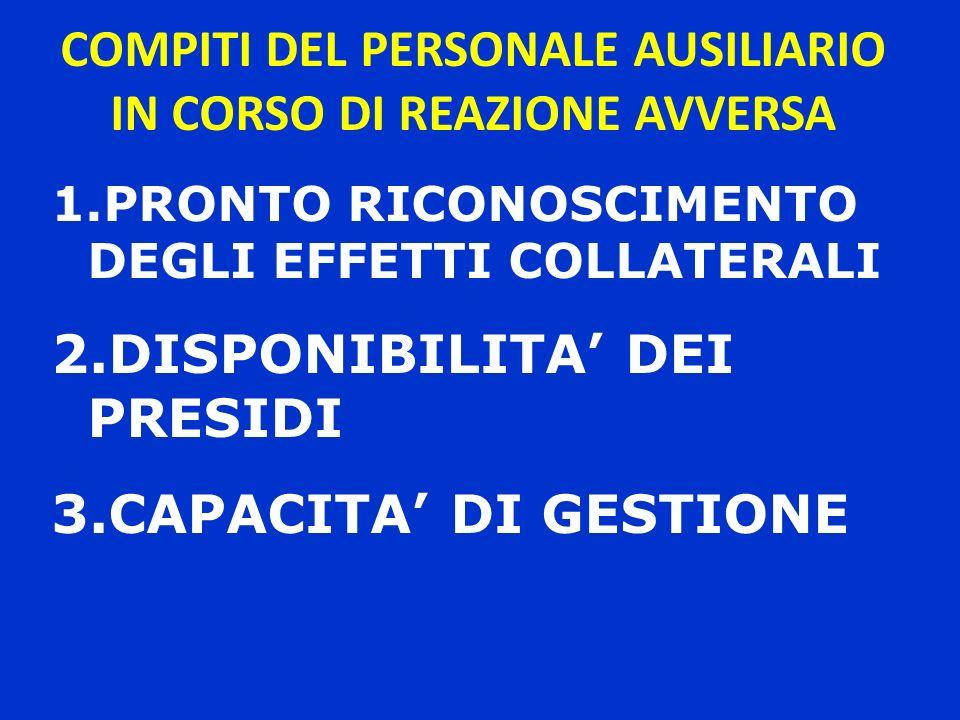 COMPITI DEL PERSONALE AUSILIARIO IN CORSO DI REAZIONE AVVERSA 1.PRONTO RICONOSCIMENTO DEGLI EFFETTI COLLATERALI 2.DISPONIBILITA DEI PRESIDI 3.CAPACITA