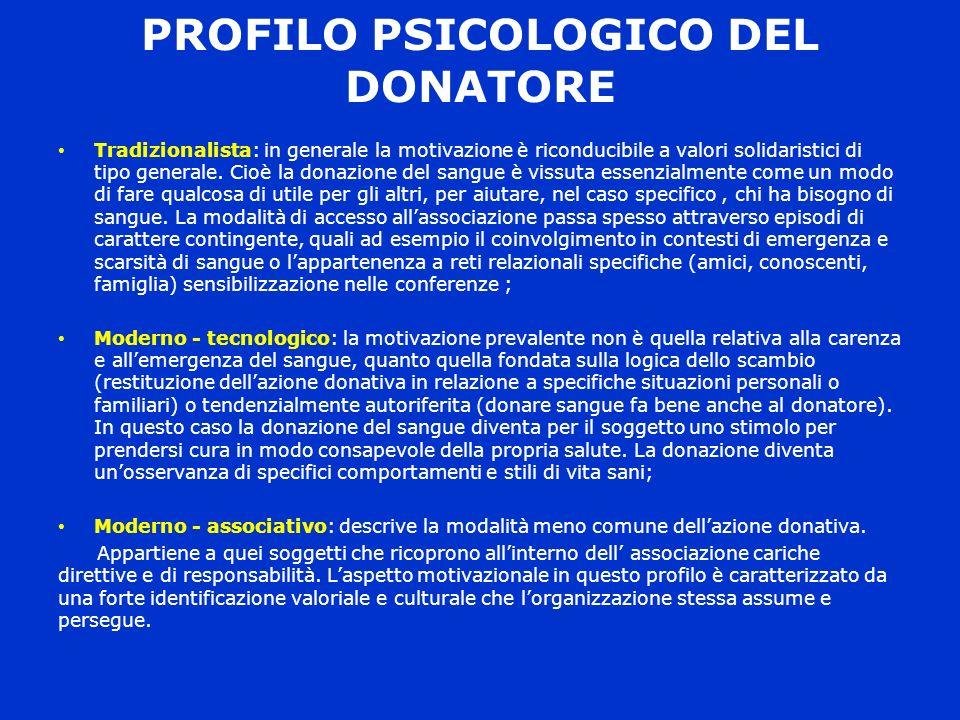 PROFILO PSICOLOGICO DEL DONATORE Tradizionalista: in generale la motivazione è riconducibile a valori solidaristici di tipo generale. Cioè la donazion