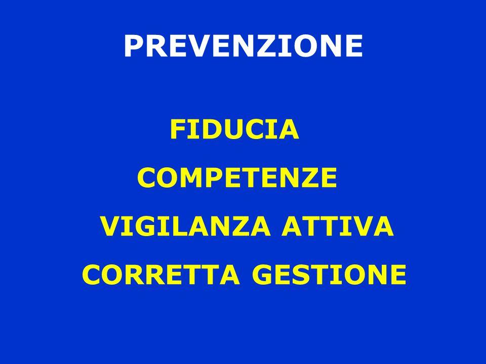 PREVENZIONE FIDUCIA COMPETENZE VIGILANZA ATTIVA CORRETTA GESTIONE