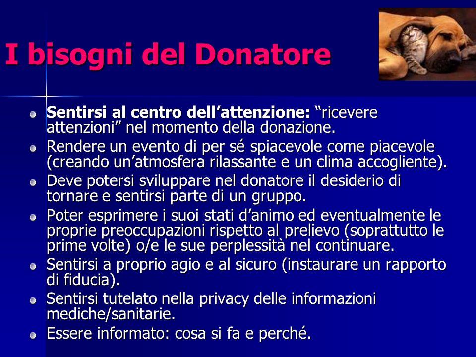 I bisogni del Donatore Sentirsi al centro dellattenzione: ricevere attenzioni nel momento della donazione.