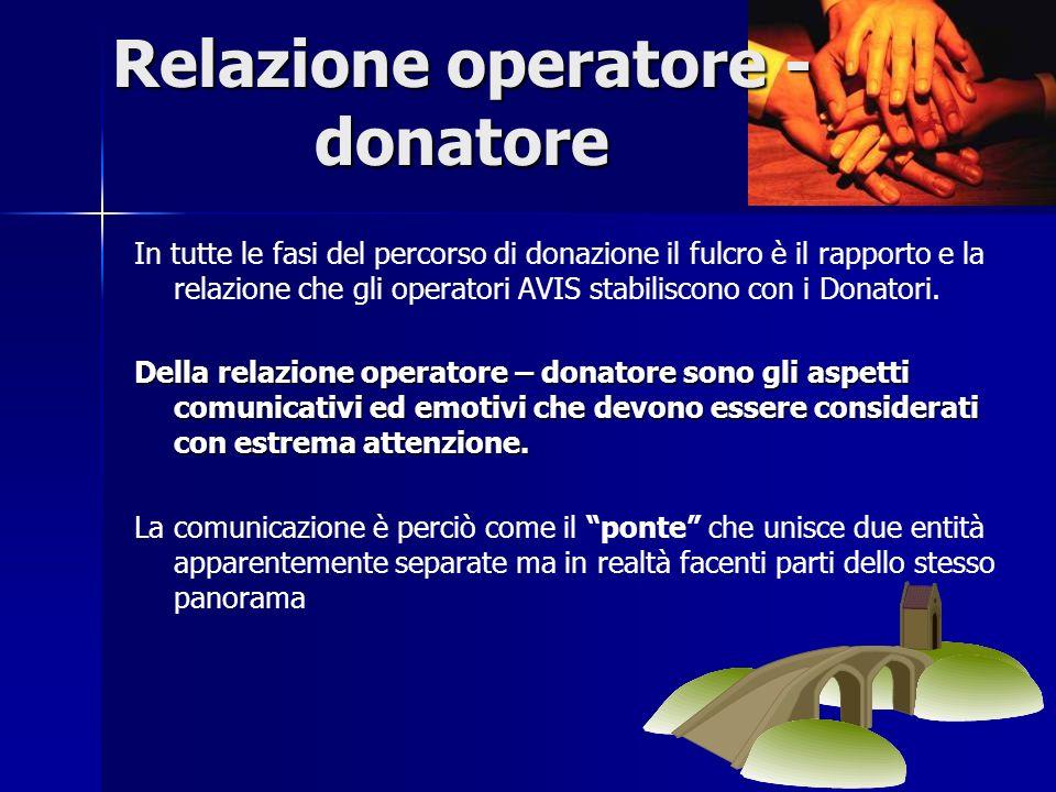 Relazione operatore - donatore In tutte le fasi del percorso di donazione il fulcro è il rapporto e la relazione che gli operatori AVIS stabiliscono con i Donatori.