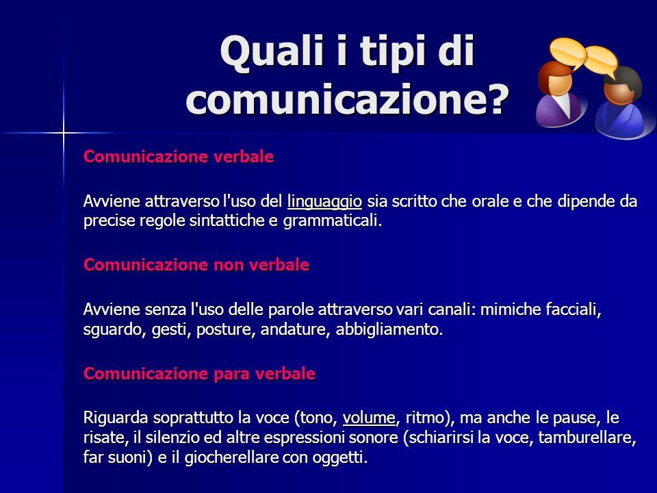 Quali i tipi di comunicazione.