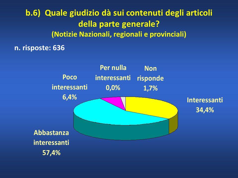 n. risposte: 636 b.6) Quale giudizio dà sui contenuti degli articoli della parte generale? (Notizie Nazionali, regionali e provinciali)