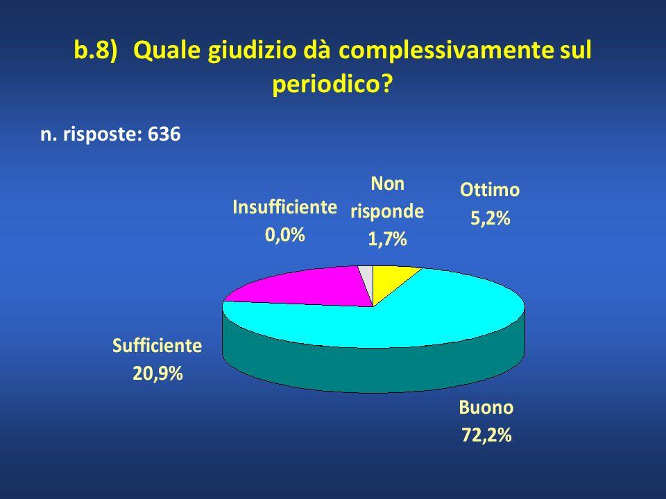 n. risposte: 636 b.8) Quale giudizio dà complessivamente sul periodico