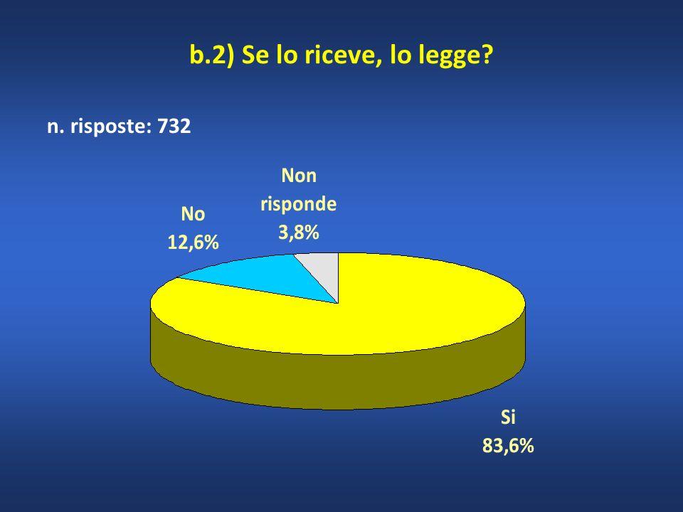 n. risposte: 636 b.3) A quale parte presta maggiore attenzione?