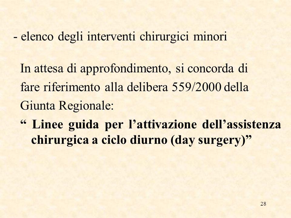 28 - elenco degli interventi chirurgici minori In attesa di approfondimento, si concorda di fare riferimento alla delibera 559/2000 della Giunta Regionale: Linee guida per lattivazione dellassistenza chirurgica a ciclo diurno (day surgery)