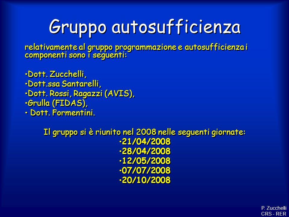 Gruppo autosufficienza relativamente al gruppo programmazione e autosufficienza i componenti sono i seguenti: Dott. Zucchelli, Dott.ssa Santarelli, Do