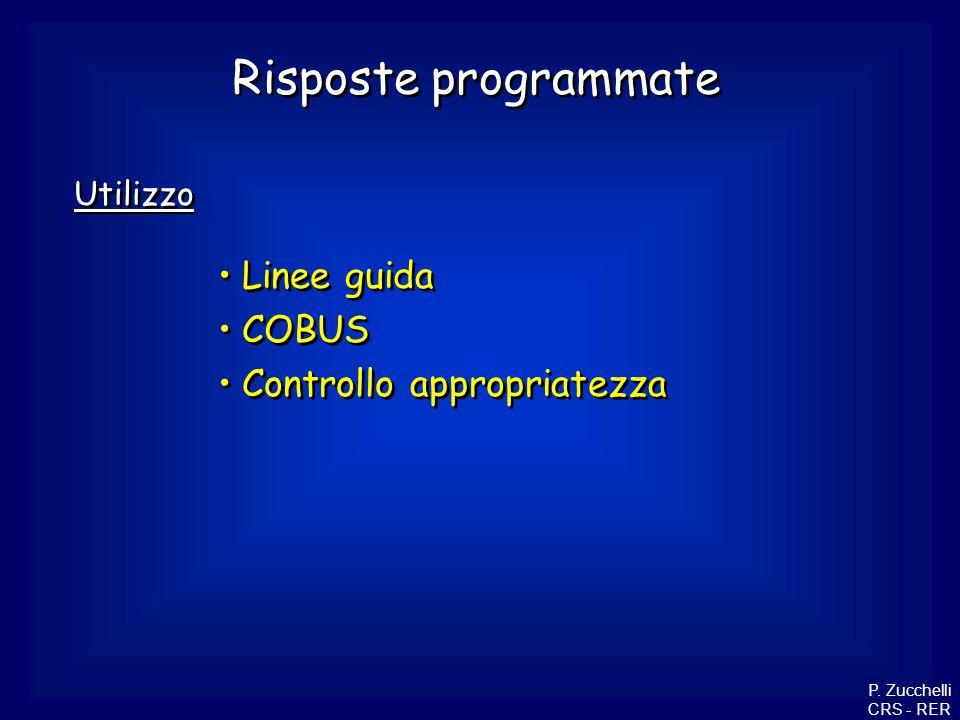 P. Zucchelli CRS - RER Utilizzo Risposte programmate Linee guida COBUS Controllo appropriatezza Linee guida COBUS Controllo appropriatezza