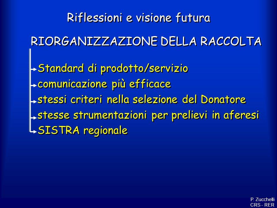 Riflessioni e visione futura Standard di prodotto/servizio comunicazione più efficace stessi criteri nella selezione del Donatore stesse strumentazion