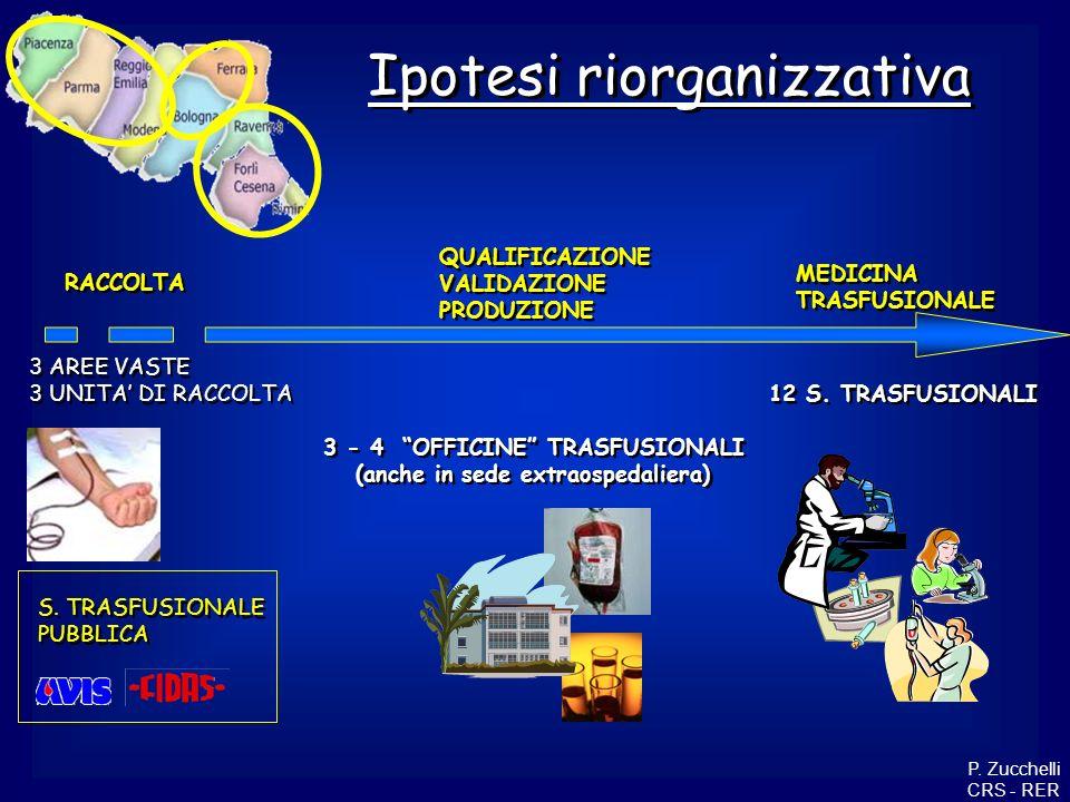 RACCOLTA 12 S. TRASFUSIONALI 3 - 4 OFFICINE TRASFUSIONALI (anche in sede extraospedaliera) 3 - 4 OFFICINE TRASFUSIONALI (anche in sede extraospedalier