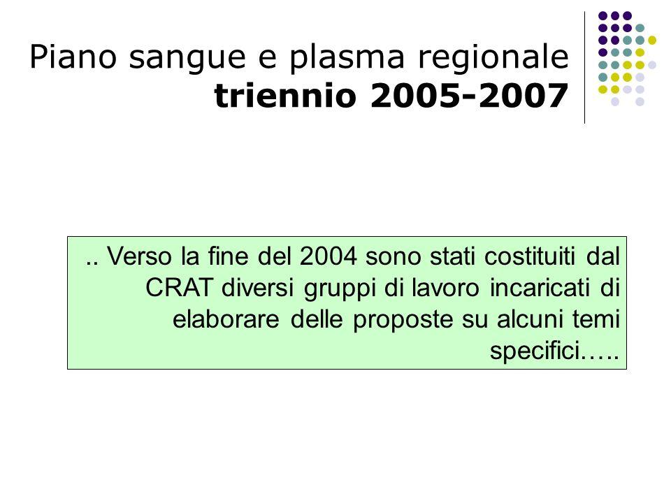 Piano sangue e plasma regionale triennio 2005-2007..