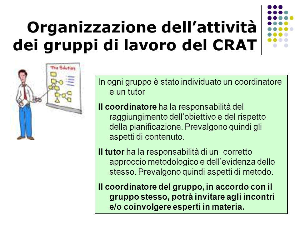 Organizzazione dellattività dei gruppi di lavoro del CRAT In ogni gruppo è stato individuato un coordinatore e un tutor Il coordinatore ha la responsabilità del raggiungimento dellobiettivo e del rispetto della pianificazione.