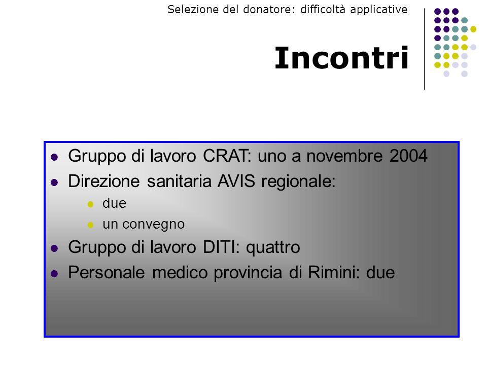 Incontri Gruppo di lavoro CRAT: uno a novembre 2004 Direzione sanitaria AVIS regionale: due un convegno Gruppo di lavoro DITI: quattro Personale medico provincia di Rimini: due Selezione del donatore: difficoltà applicative