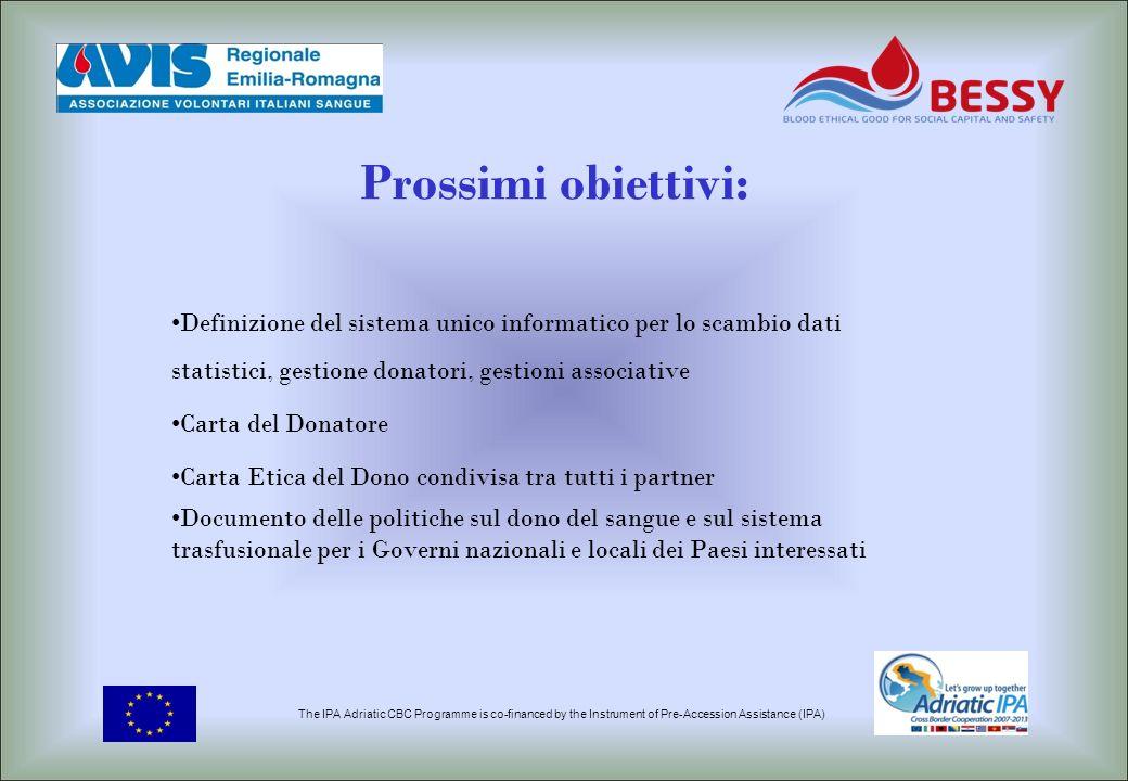 SPOT OF RED: campagna di comunicazione rivolta ai giovani The IPA Adriatic CBC Programme is co-financed by the Instrument of Pre-Accession Assistance (IPA)