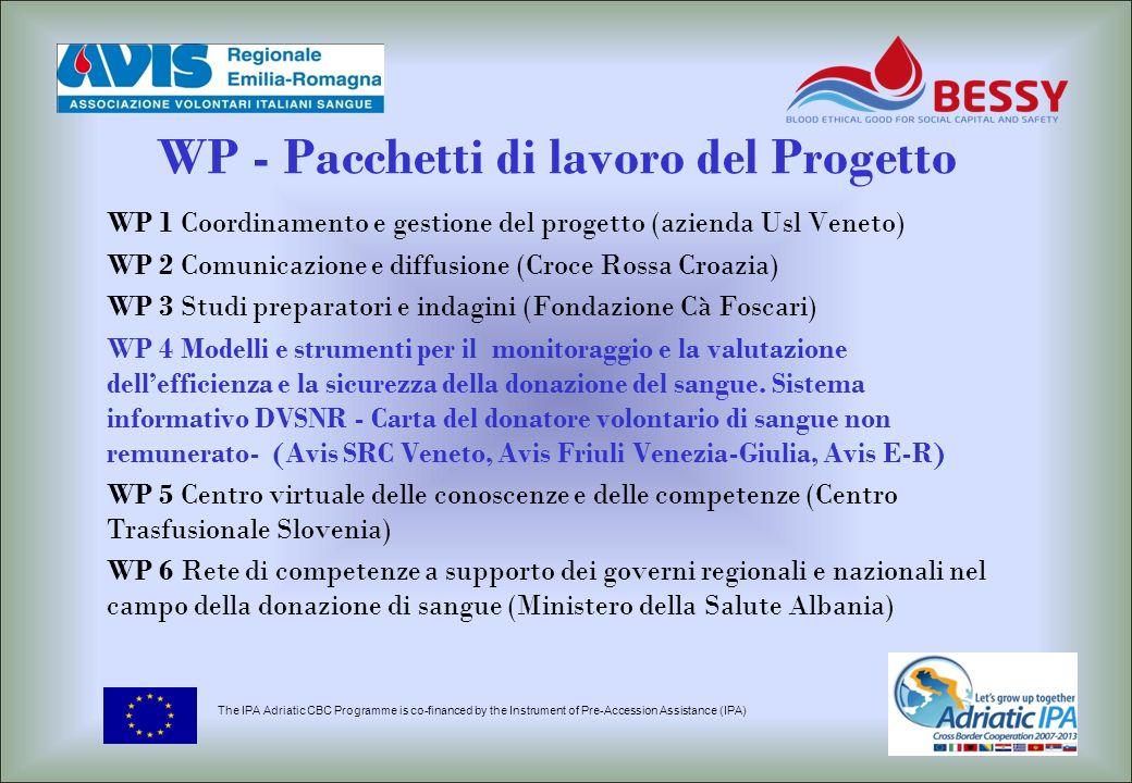WP 4 Modelli e strumenti per il monitoraggio e la valutazione dellefficienza e la sicurezza della donazione del sangue.