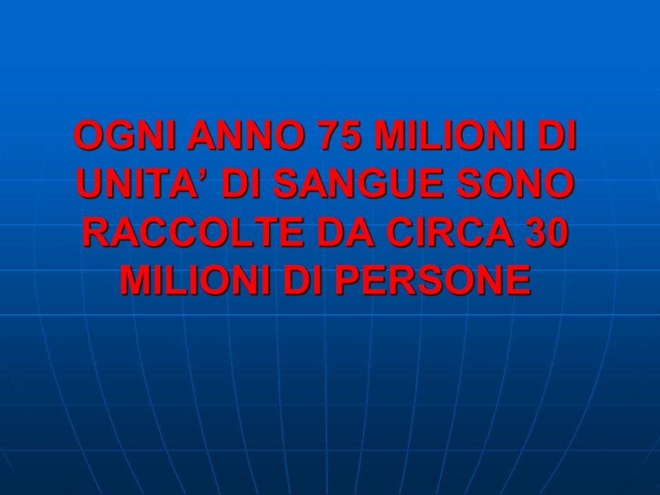 OGNI ANNO 75 MILIONI DI UNITA DI SANGUE SONO RACCOLTE DA CIRCA 30 MILIONI DI PERSONE