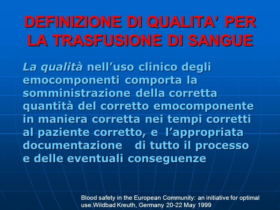 DEFINIZIONE DI QUALITA PER LA TRASFUSIONE DI SANGUE La qualità nelluso clinico degli emocomponenti comporta la somministrazione della corretta quantit