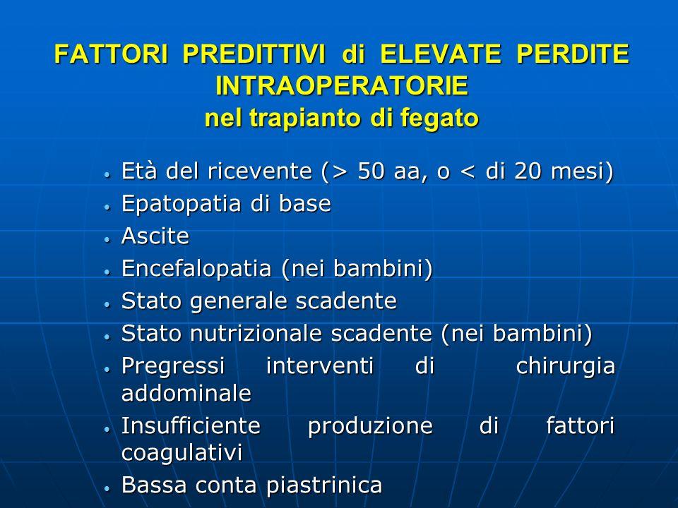 FATTORI PREDITTIVI di ELEVATE PERDITE INTRAOPERATORIE nel trapianto di fegato Età del ricevente (> 50 aa, o 50 aa, o < di 20 mesi) Epatopatia di base