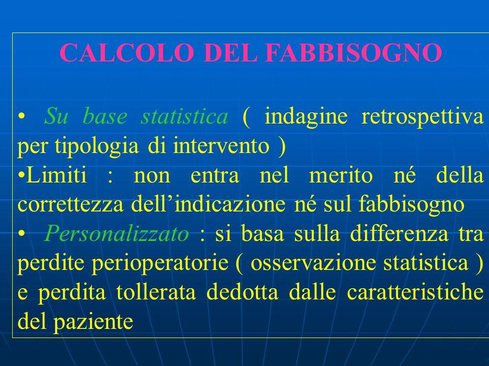 CALCOLO DEL FABBISOGNO Su base statistica ( indagine retrospettiva per tipologia di intervento ) Limiti : non entra nel merito né della correttezza de