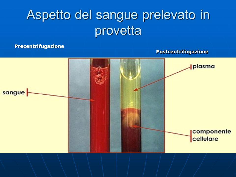 1 unità incrementa 1 UI fattori coagulativi; 12-20 mL/Kg peso ricevente Dosaggio ed efficacia PT e/o PTT > 1,5 volte valori normali oppure fibrinogeno < 50% del normale in caso di grave epatopatia con sanguinamento Antidoto per iperdosaggio del Warfarin Coagulazione intravasale disseminata (CID) Porpora trombotica trombocitopenica Trasfusione massiva Deficit di fattori coagulativi in assenza dei concentrati specifici Valori soglia e condizioni per luso 1.