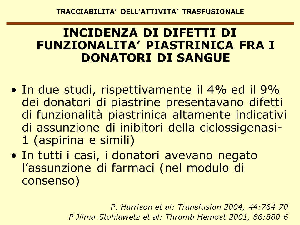 TRACCIABILITA DELLATTIVITA TRASFUSIONALE INCIDENZA DI DIFETTI DI FUNZIONALITA PIASTRINICA FRA I DONATORI DI SANGUE In due studi, rispettivamente il 4%