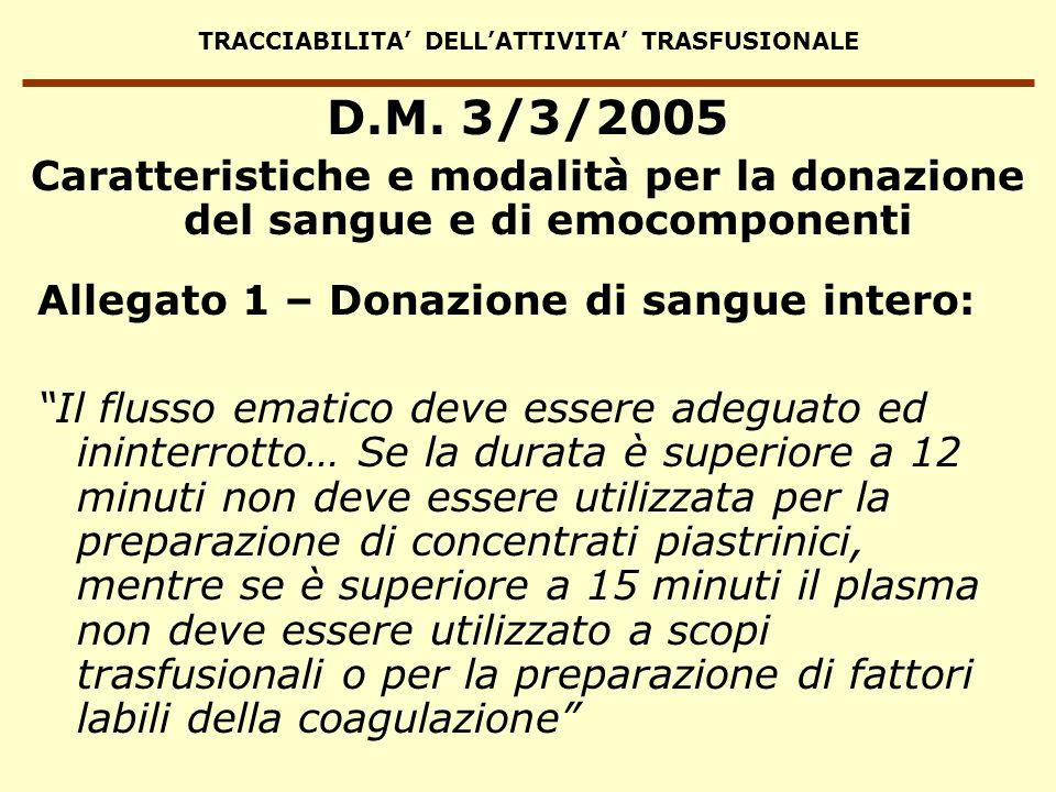 TRACCIABILITA DELLATTIVITA TRASFUSIONALE D.M. 3/3/2005 Caratteristiche e modalità per la donazione del sangue e di emocomponenti Allegato 1 – Donazion