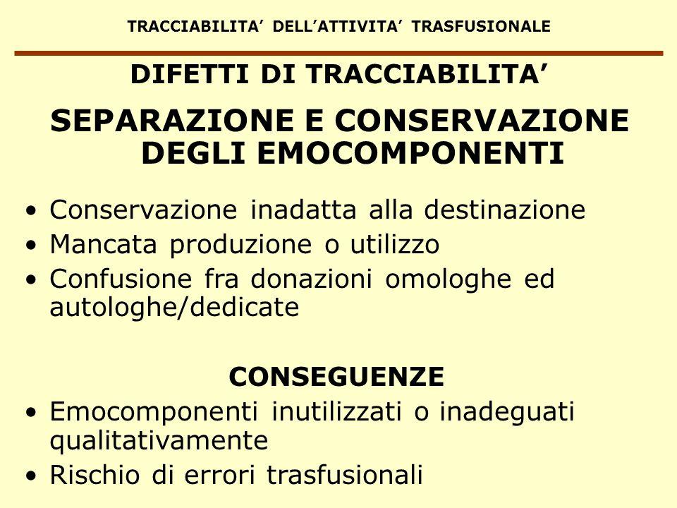 TRACCIABILITA DELLATTIVITA TRASFUSIONALE DIFETTI DI TRACCIABILITA Conservazione inadatta alla destinazione Mancata produzione o utilizzo Confusione fr