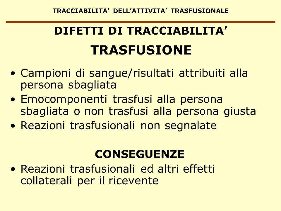 TRACCIABILITA DELLATTIVITA TRASFUSIONALE DIFETTI DI TRACCIABILITA Campioni di sangue/risultati attribuiti alla persona sbagliata Emocomponenti trasfus
