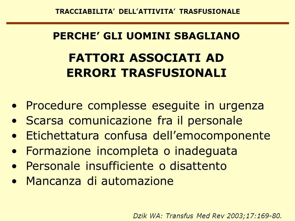 TRACCIABILITA DELLATTIVITA TRASFUSIONALE Procedure complesse eseguite in urgenza Scarsa comunicazione fra il personale Etichettatura confusa dellemoco